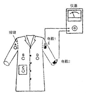 防静电服电阻测试